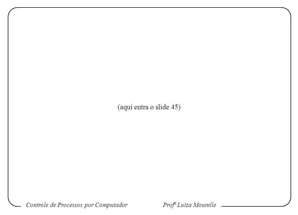 Controle de Processos por Computador Prof a. Luiza Mourelle (aqui entra o slide 45)