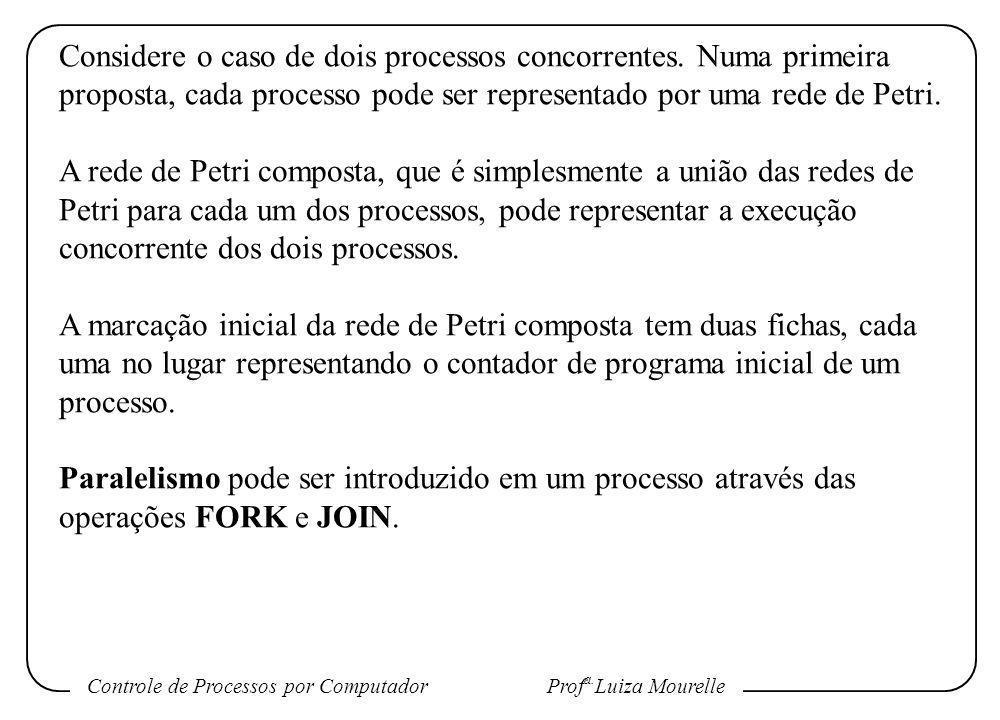 Controle de Processos por Computador Prof a. Luiza Mourelle Considere o caso de dois processos concorrentes. Numa primeira proposta, cada processo pod