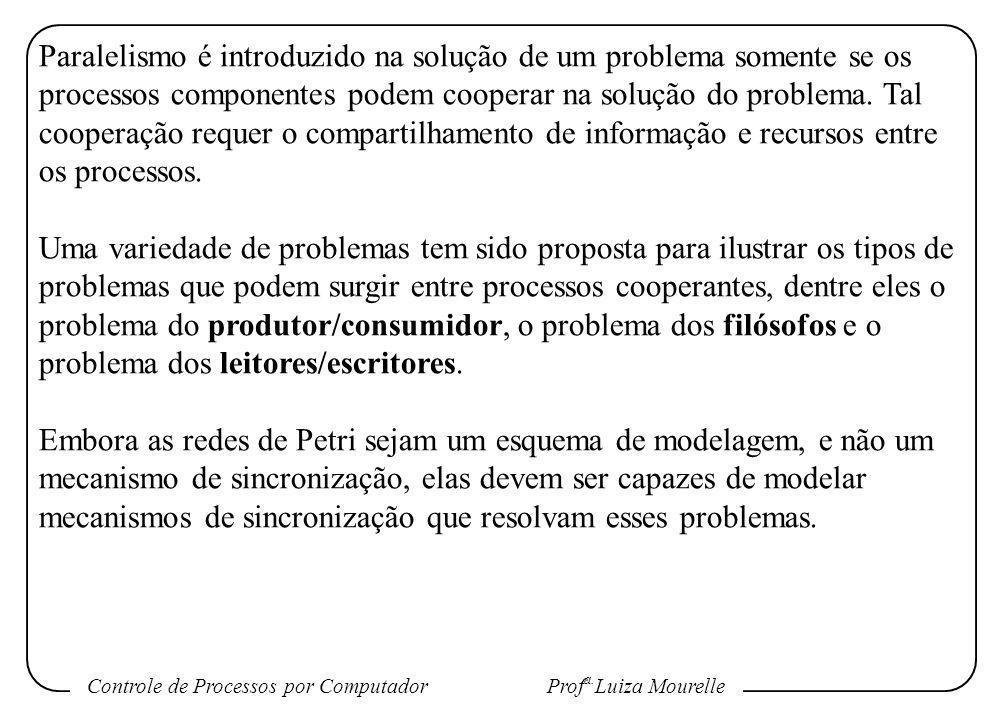Controle de Processos por Computador Prof a. Luiza Mourelle Paralelismo é introduzido na solução de um problema somente se os processos componentes po