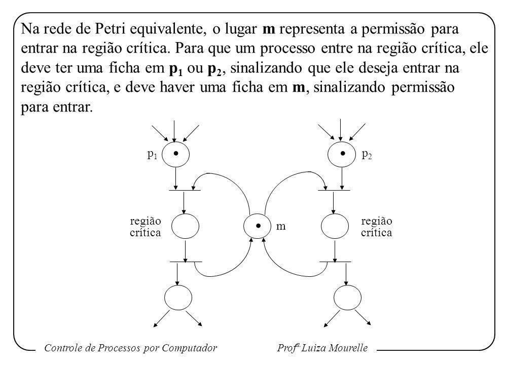 Controle de Processos por Computador Prof a. Luiza Mourelle Na rede de Petri equivalente, o lugar m representa a permissão para entrar na região críti