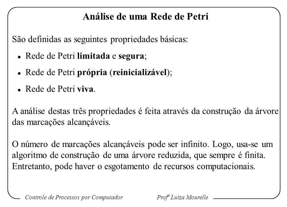 Controle de Processos por Computador Prof a. Luiza Mourelle Análise de uma Rede de Petri São definidas as seguintes propriedades básicas: l Rede de Pe