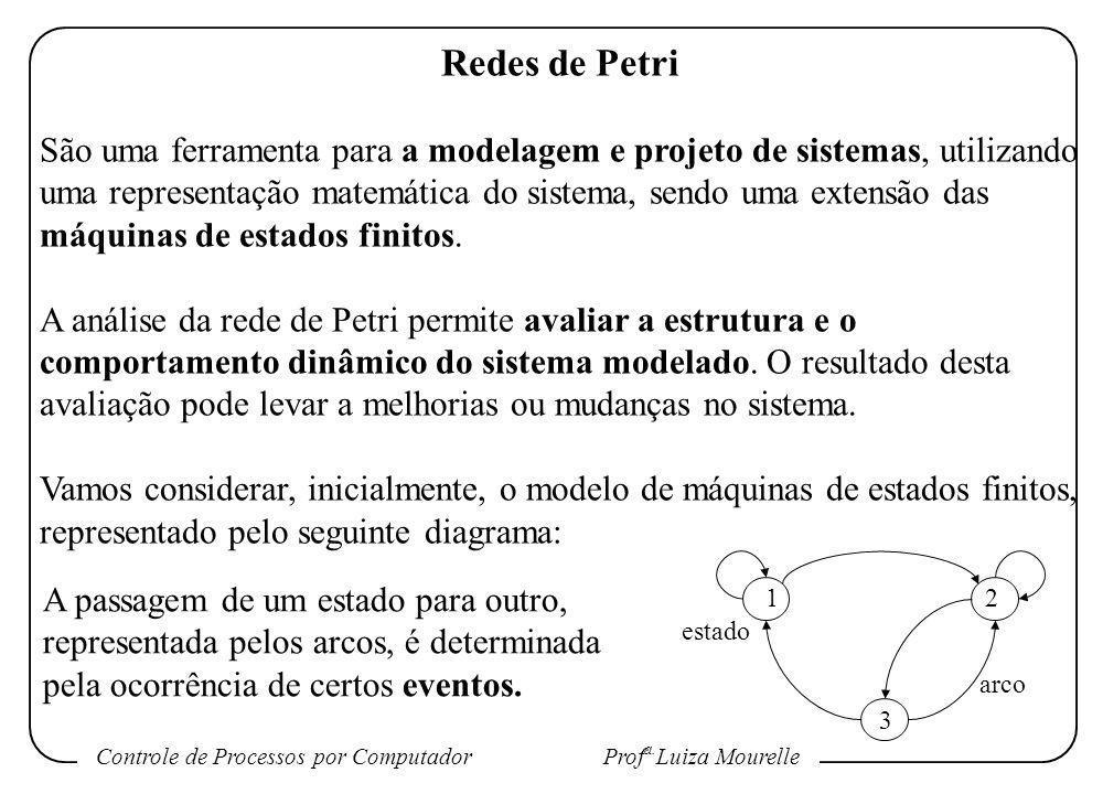 Controle de Processos por Computador Prof a. Luiza Mourelle Redes de Petri São uma ferramenta para a modelagem e projeto de sistemas, utilizando uma r