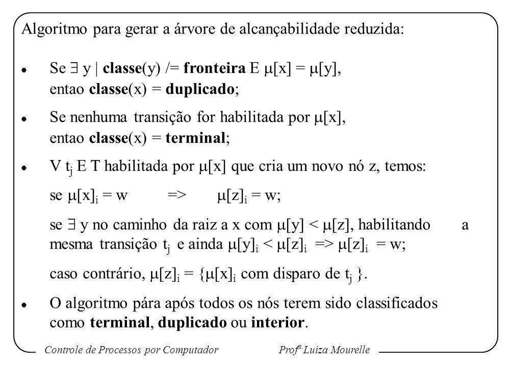 Controle de Processos por Computador Prof a. Luiza Mourelle Algoritmo para gerar a árvore de alcançabilidade reduzida: Se y | classe(y) /= fronteira E