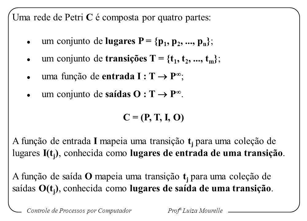 Controle de Processos por Computador Prof a. Luiza Mourelle Uma rede de Petri C é composta por quatro partes: l um conjunto de lugares P = {p 1, p 2,.