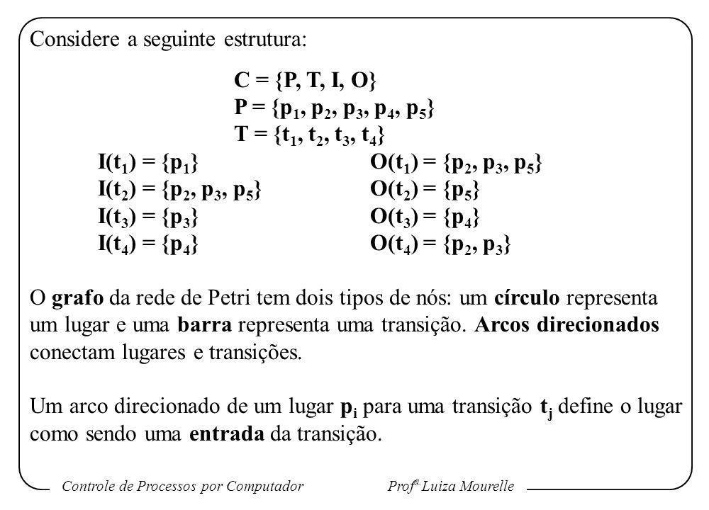 Controle de Processos por Computador Prof a. Luiza Mourelle Considere a seguinte estrutura: C = {P, T, I, O} P = {p 1, p 2, p 3, p 4, p 5 } T = {t 1,