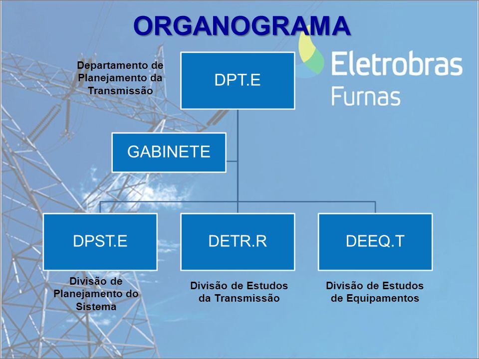 ORGANOGRAMA Departamento de Planejamento da Transmissão Divisão de Planejamento do Sistema Divisão de Estudos da Transmissão DPT.E DPST.EDETR.RDEEQ.T