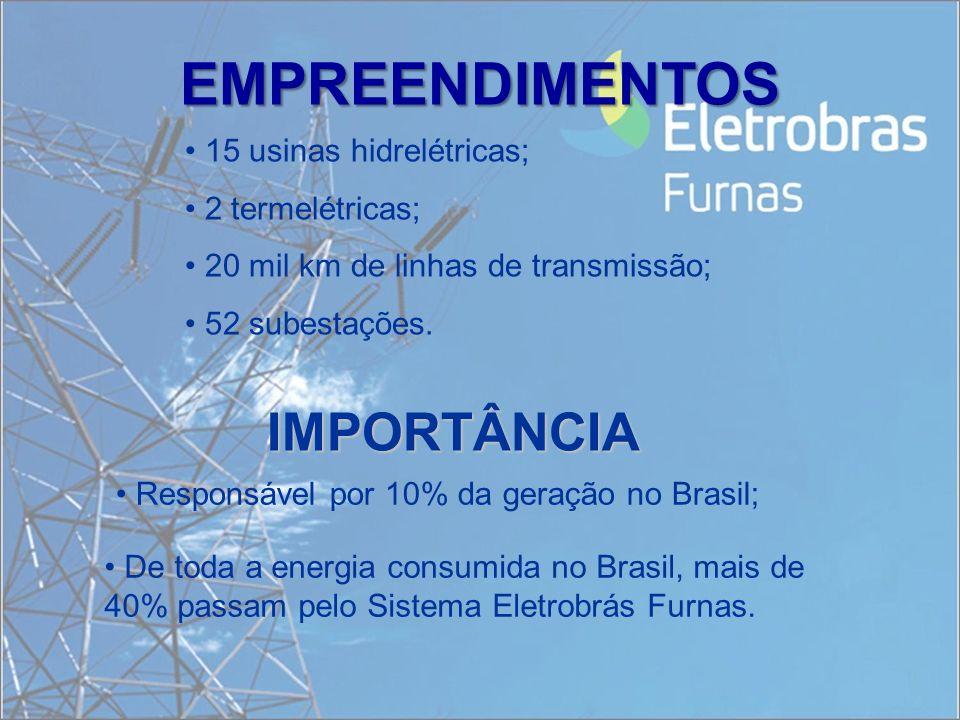 NOVOS PROJETOS Novas hidrelétricas Simplício / Anta (RJ/MG) - 333,7 MW Batalha (MG/GO) - 52,5 MW Santo Antonio (RO) - 3.150,4 MW Teles Pires (PA/MT) - 1.820 MW