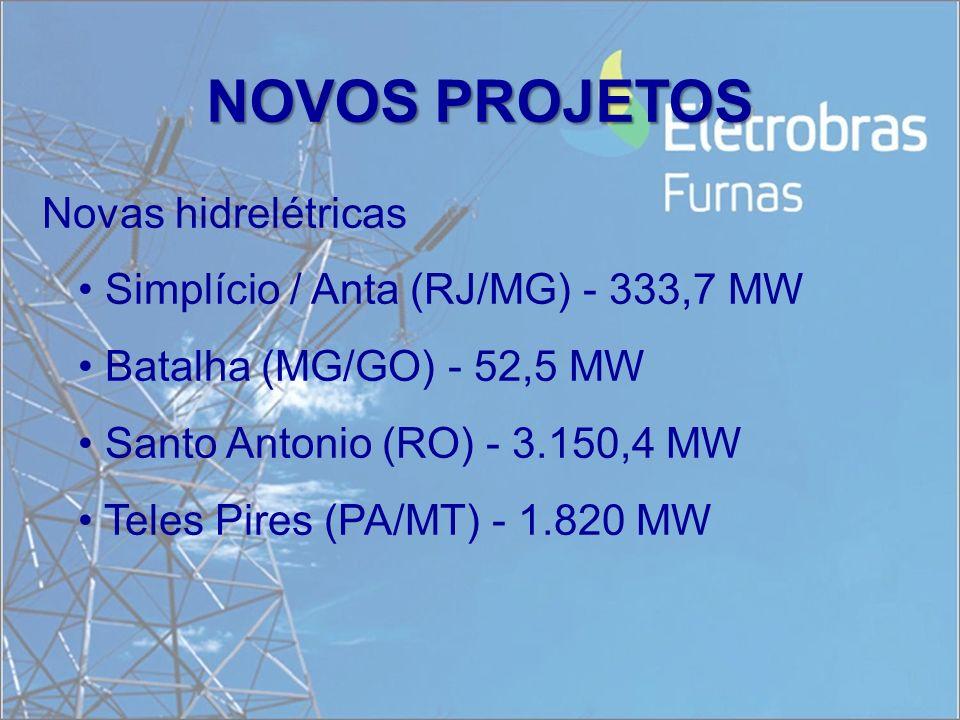 NOVOS PROJETOS Novas hidrelétricas Simplício / Anta (RJ/MG) - 333,7 MW Batalha (MG/GO) - 52,5 MW Santo Antonio (RO) - 3.150,4 MW Teles Pires (PA/MT) -
