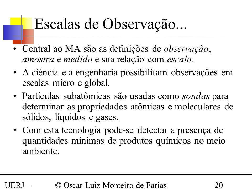 UERJ – Março 2008 © Oscar Luiz Monteiro de Farias20 Escalas de Observação... Central ao MA são as definições de observação, amostra e medida e sua rel