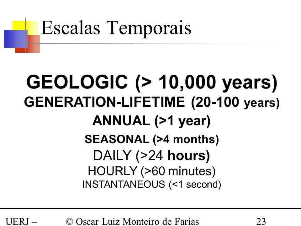 UERJ – Março 2008 © Oscar Luiz Monteiro de Farias23 Escalas Temporais GEOLOGIC (> 10,000 years) GENERATION-LIFETIME (20-100 years) ANNUAL (>1 year) SE