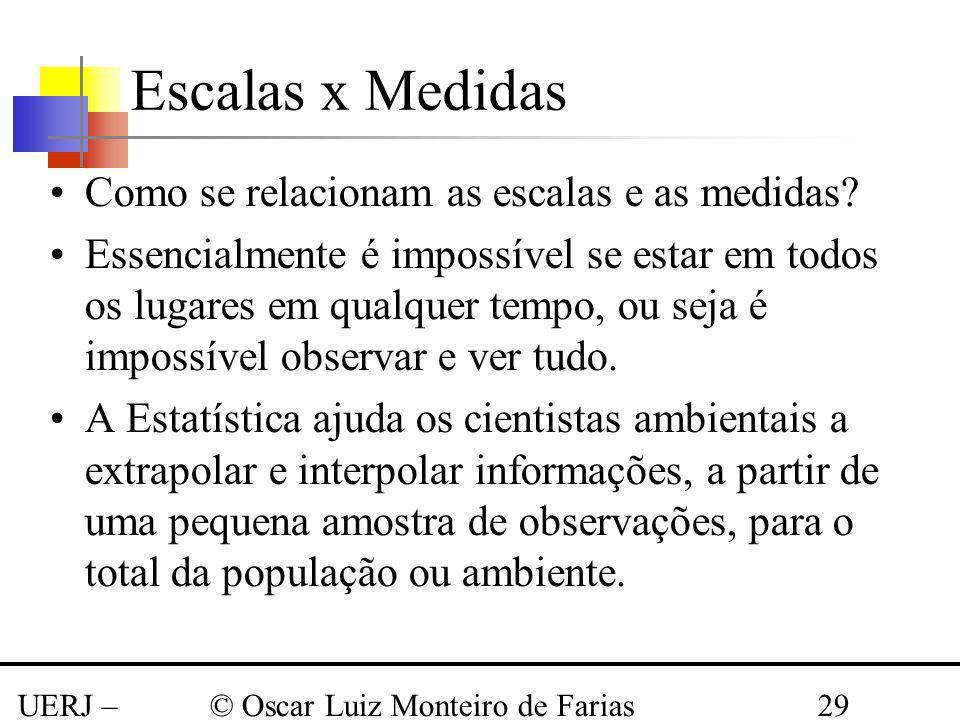 UERJ – Março 2008 © Oscar Luiz Monteiro de Farias29 Escalas x Medidas Como se relacionam as escalas e as medidas? Essencialmente é impossível se estar