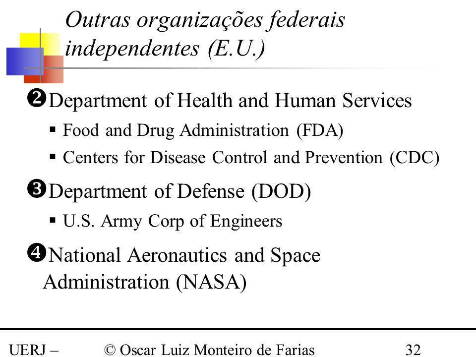 UERJ – Março 2008 © Oscar Luiz Monteiro de Farias32 Outras organizações federais independentes (E.U.) Department of Health and Human Services Food and