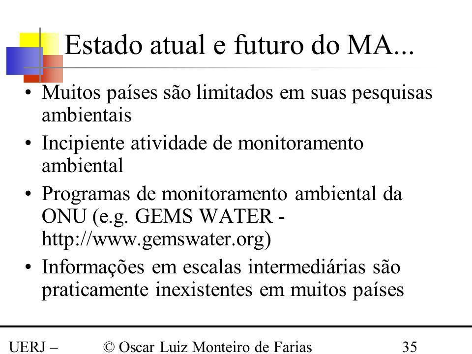 UERJ – Março 2008 © Oscar Luiz Monteiro de Farias35 Estado atual e futuro do MA... Muitos países são limitados em suas pesquisas ambientais Incipiente