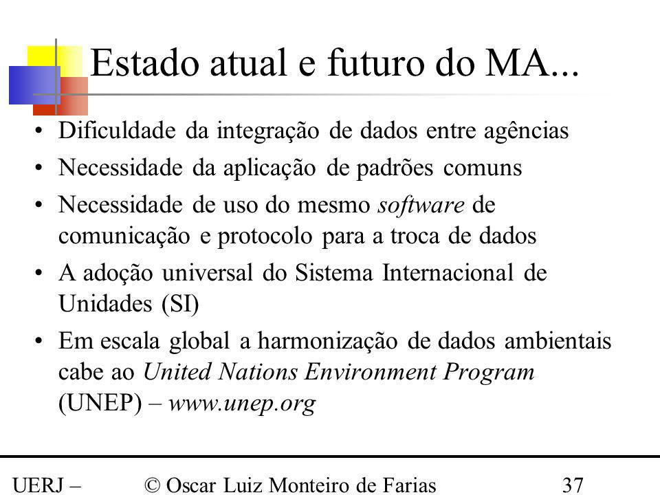 UERJ – Março 2008 © Oscar Luiz Monteiro de Farias37 Dificuldade da integração de dados entre agências Necessidade da aplicação de padrões comuns Neces