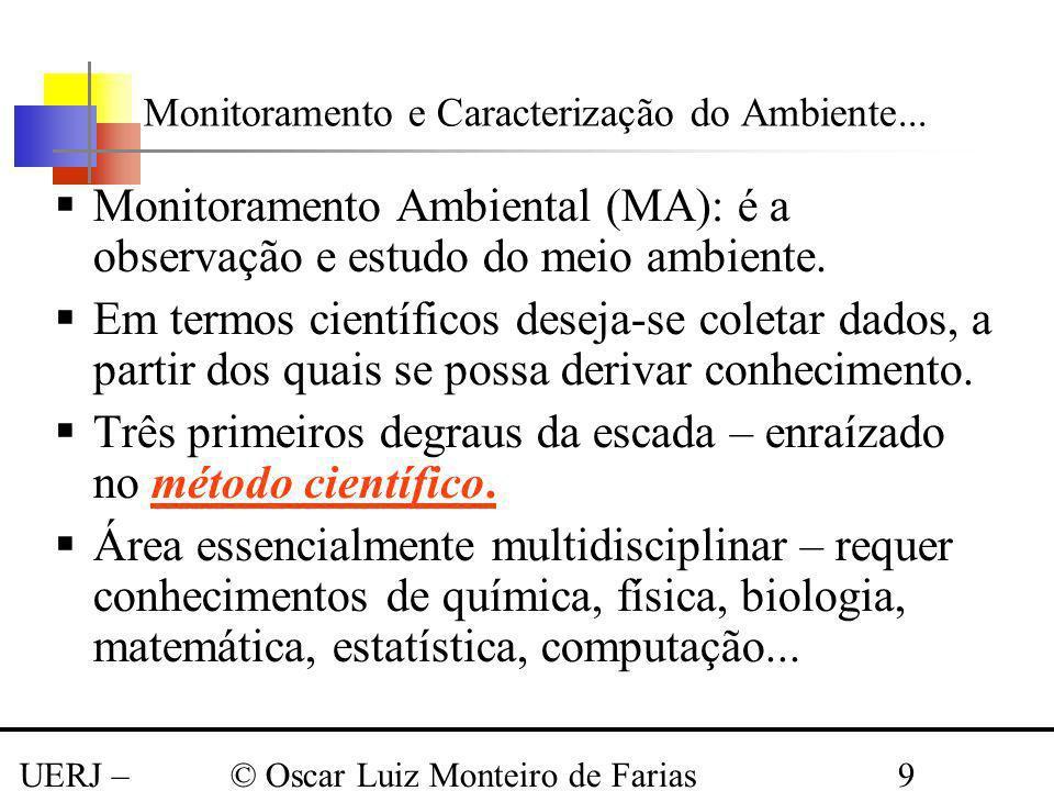 UERJ – Março 2008 © Oscar Luiz Monteiro de Farias9 Monitoramento Ambiental (MA): é a observação e estudo do meio ambiente. Em termos científicos desej