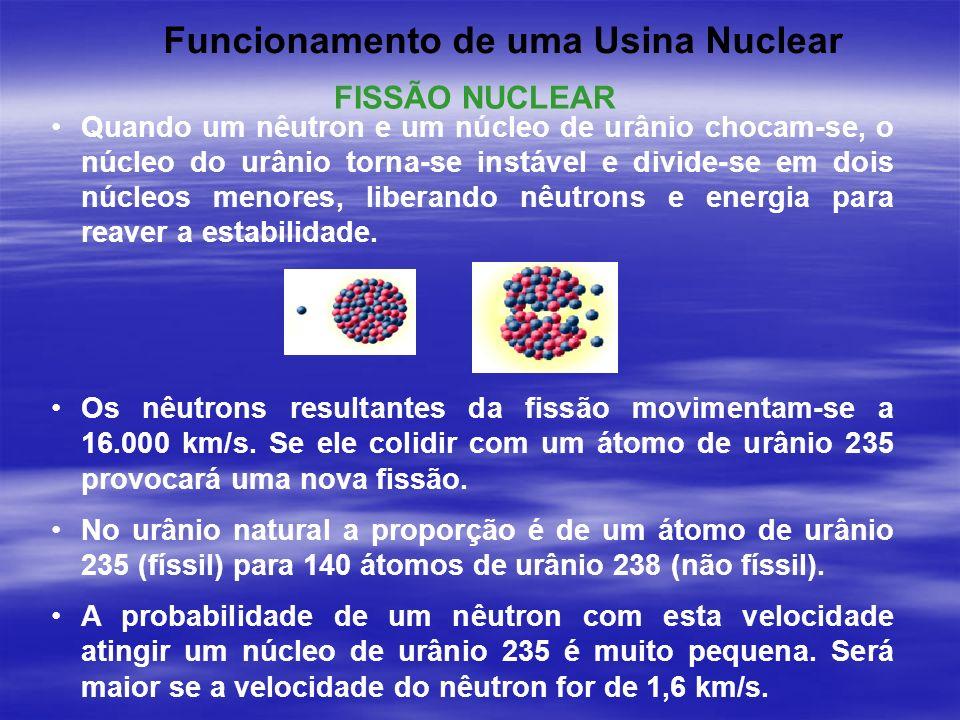 Funcionamento de uma Usina Nuclear FISSÃO NUCLEAR Quando um nêutron e um núcleo de urânio chocam-se, o núcleo do urânio torna-se instável e divide-se