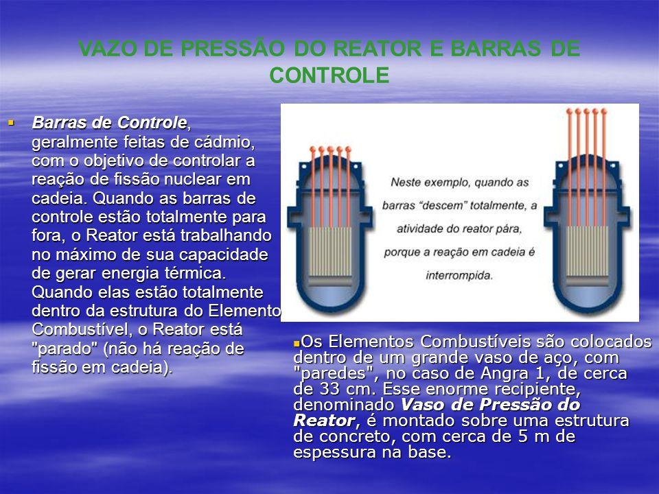 VAZO DE PRESSÃO DO REATOR E BARRAS DE CONTROLE Barras de Controle, geralmente feitas de cádmio, com o objetivo de controlar a reação de fissão nuclear
