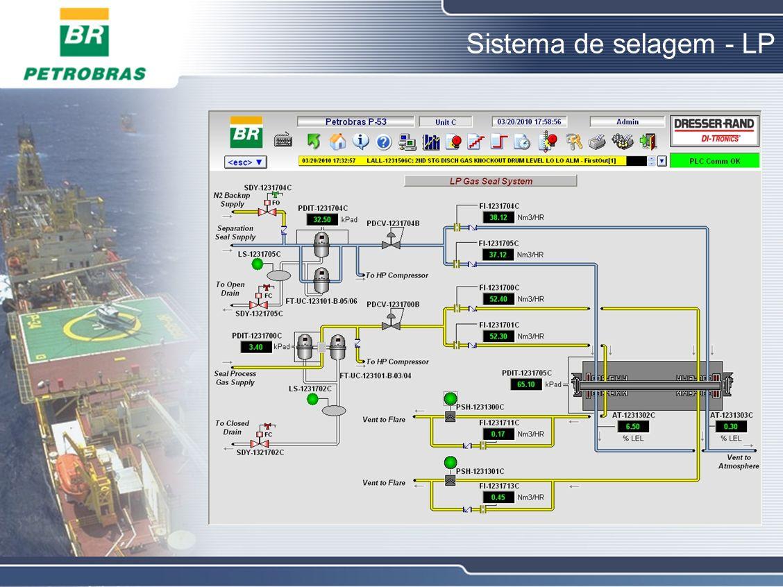 Sistema de selagem - LP