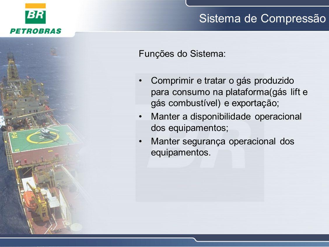 Sistema de Compressão Funções do Sistema: Comprimir e tratar o gás produzido para consumo na plataforma(gás lift e gás combustível) e exportação; Mant