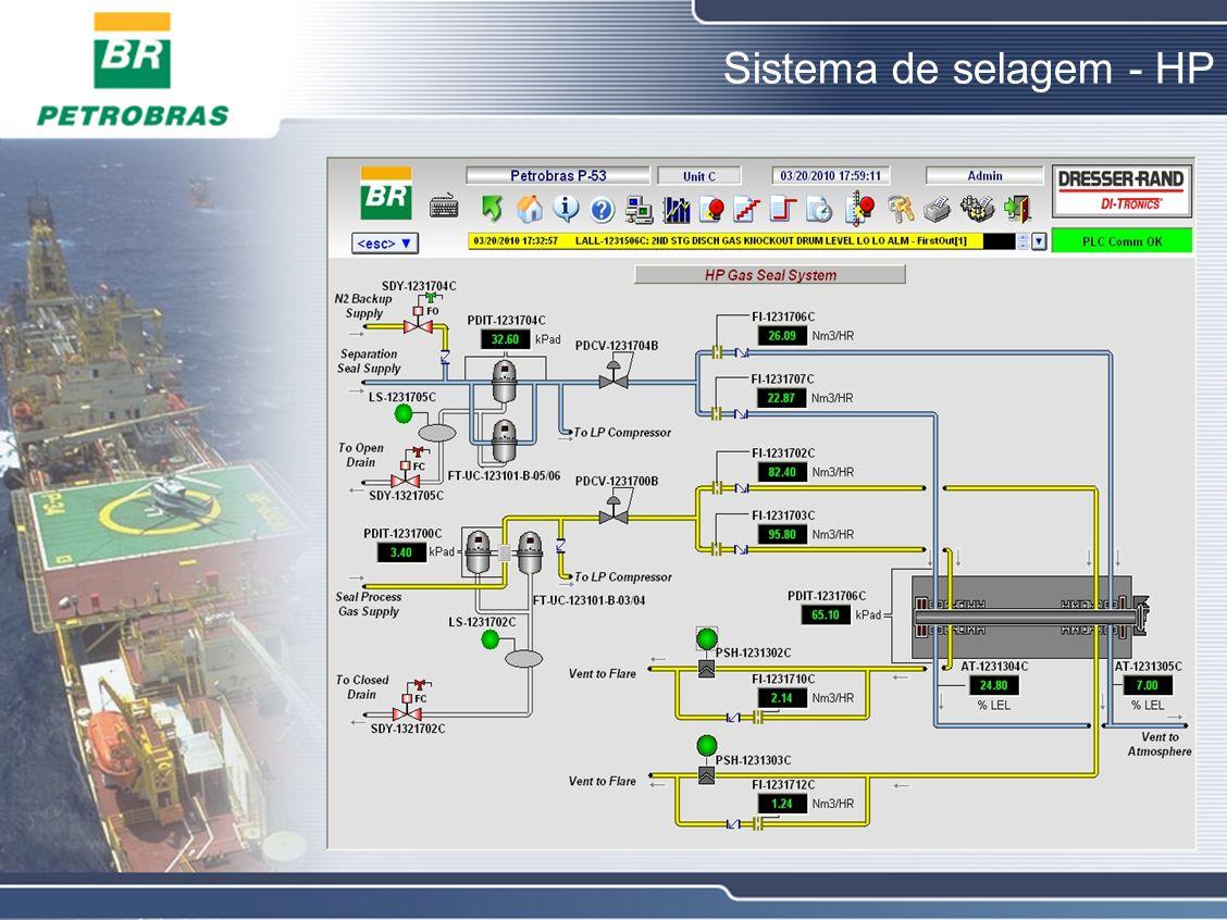 Sistema de selagem - HP