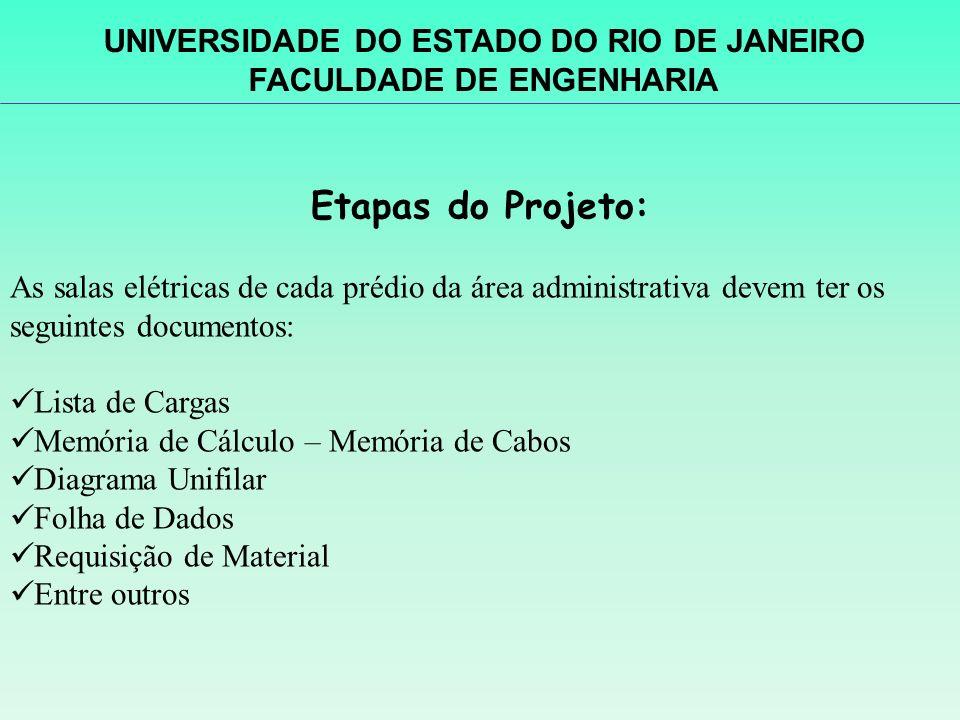Lista de Cargas Documento onde constam todas as cargas que estão previstas para serem instaladas no prédio.