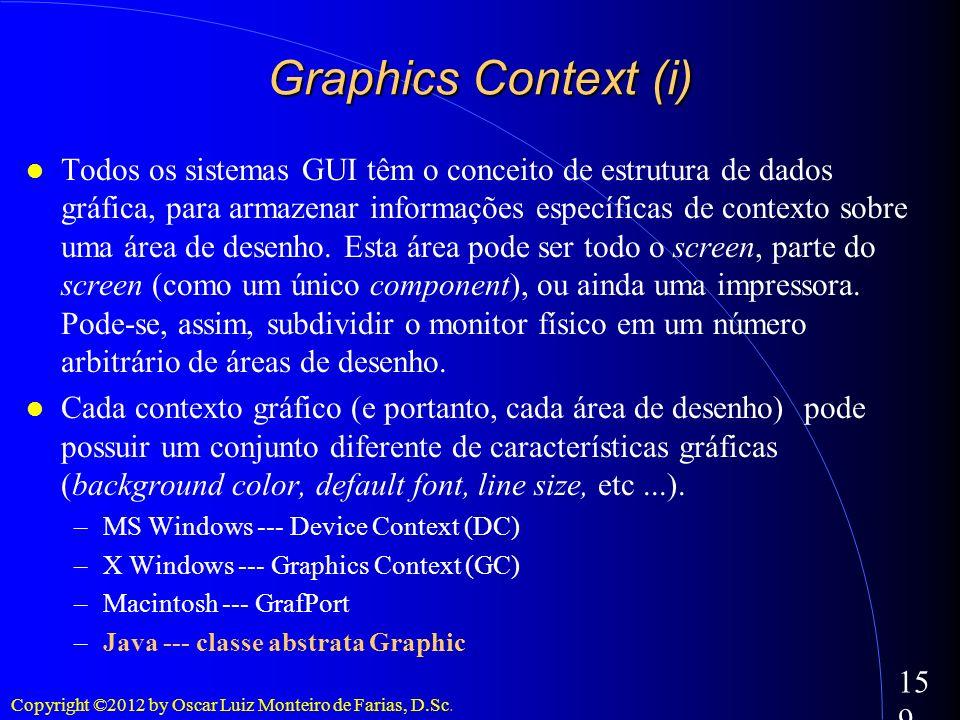 Copyright ©2012 by Oscar Luiz Monteiro de Farias, D.Sc. 159 Graphics Context (i) Todos os sistemas GUI têm o conceito de estrutura de dados gráfica, p