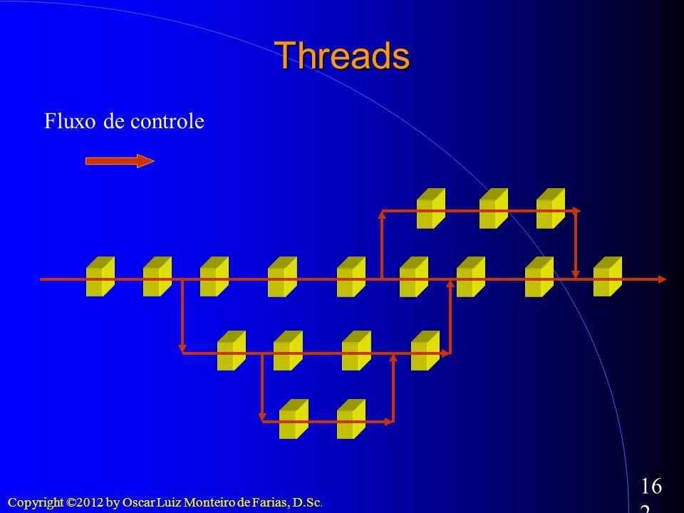 Copyright ©2012 by Oscar Luiz Monteiro de Farias, D.Sc. 162 Threads Fluxo de controle