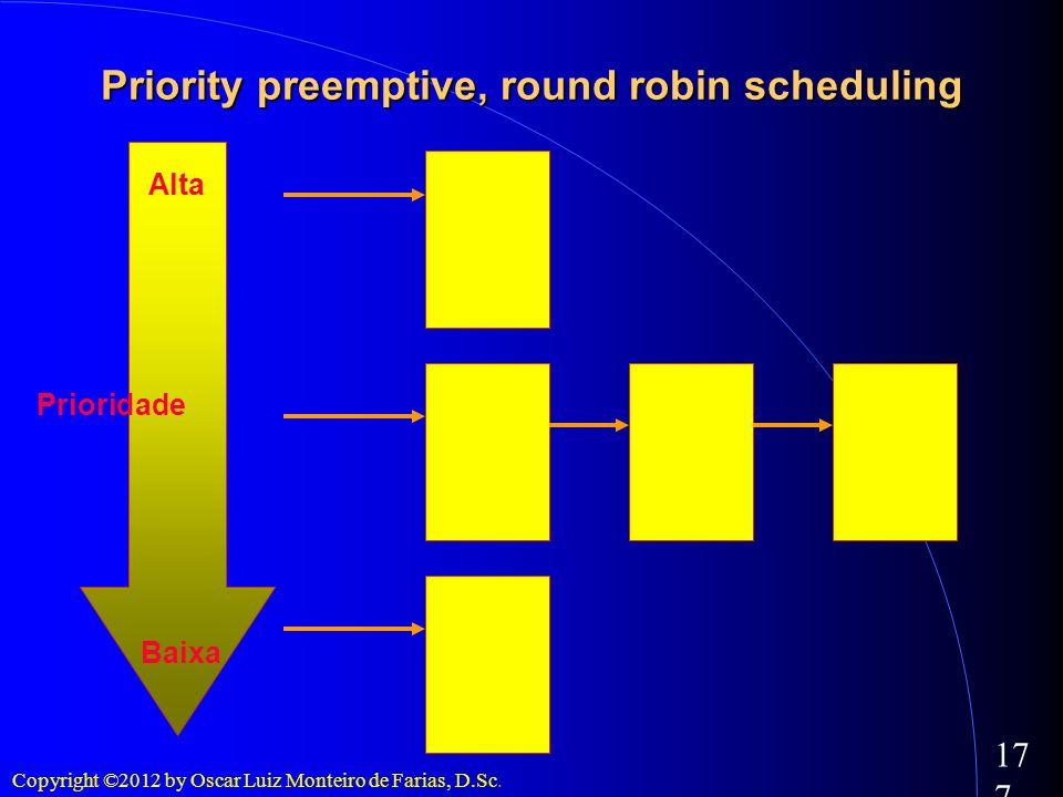 Copyright ©2012 by Oscar Luiz Monteiro de Farias, D.Sc. 177 Priority preemptive, round robin scheduling Alta Baixa Prioridade