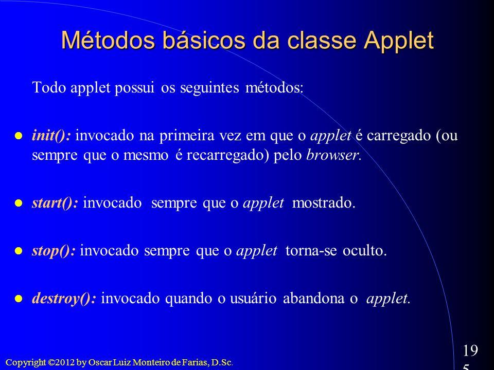 Copyright ©2012 by Oscar Luiz Monteiro de Farias, D.Sc. 195 Todo applet possui os seguintes métodos: init(): invocado na primeira vez em que o applet