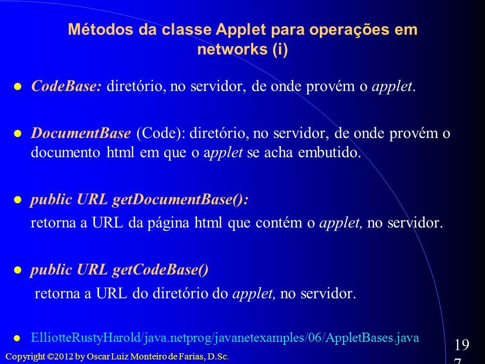 Copyright ©2012 by Oscar Luiz Monteiro de Farias, D.Sc. 197 CodeBase: diretório, no servidor, de onde provém o applet. DocumentBase (Code): diretório,