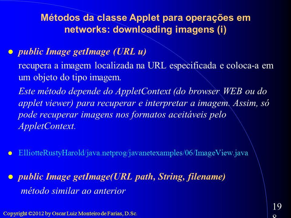 Copyright ©2012 by Oscar Luiz Monteiro de Farias, D.Sc. 198 public Image getImage (URL u) recupera a imagem localizada na URL especificada e coloca-a