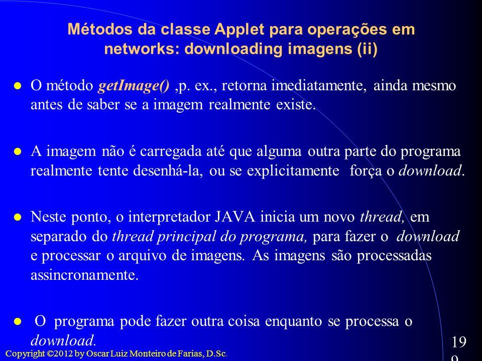 Copyright ©2012 by Oscar Luiz Monteiro de Farias, D.Sc. 199 O método getImage(),p. ex., retorna imediatamente, ainda mesmo antes de saber se a imagem