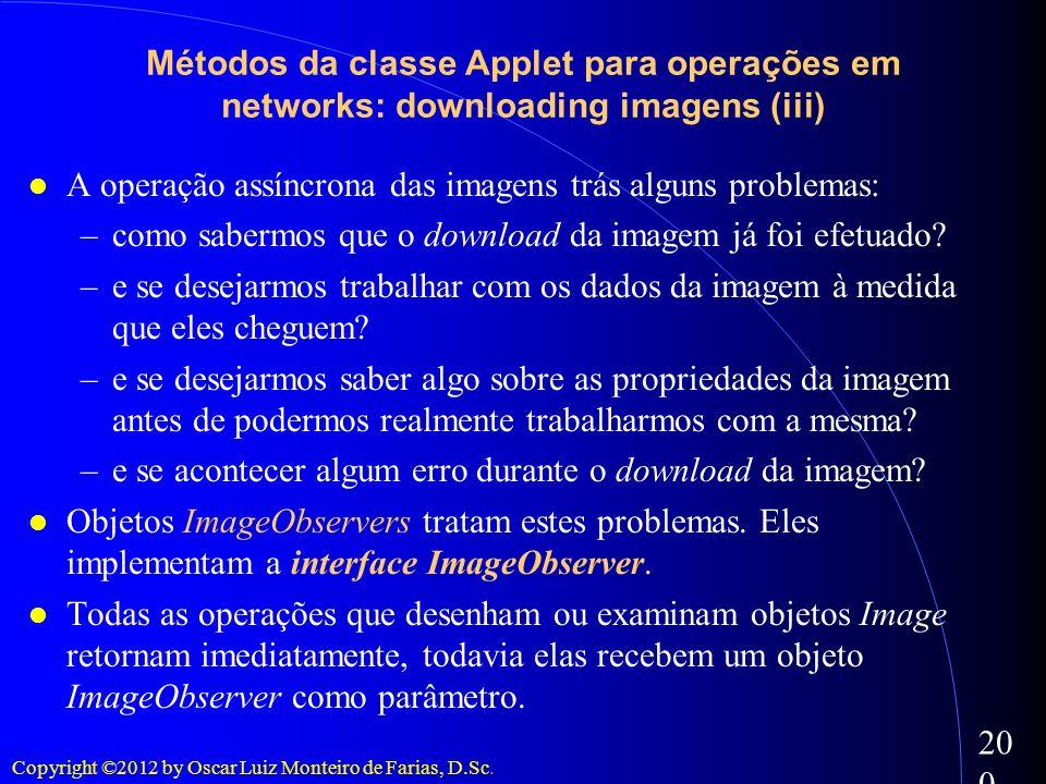 Copyright ©2012 by Oscar Luiz Monteiro de Farias, D.Sc. 200 A operação assíncrona das imagens trás alguns problemas: –como sabermos que o download da