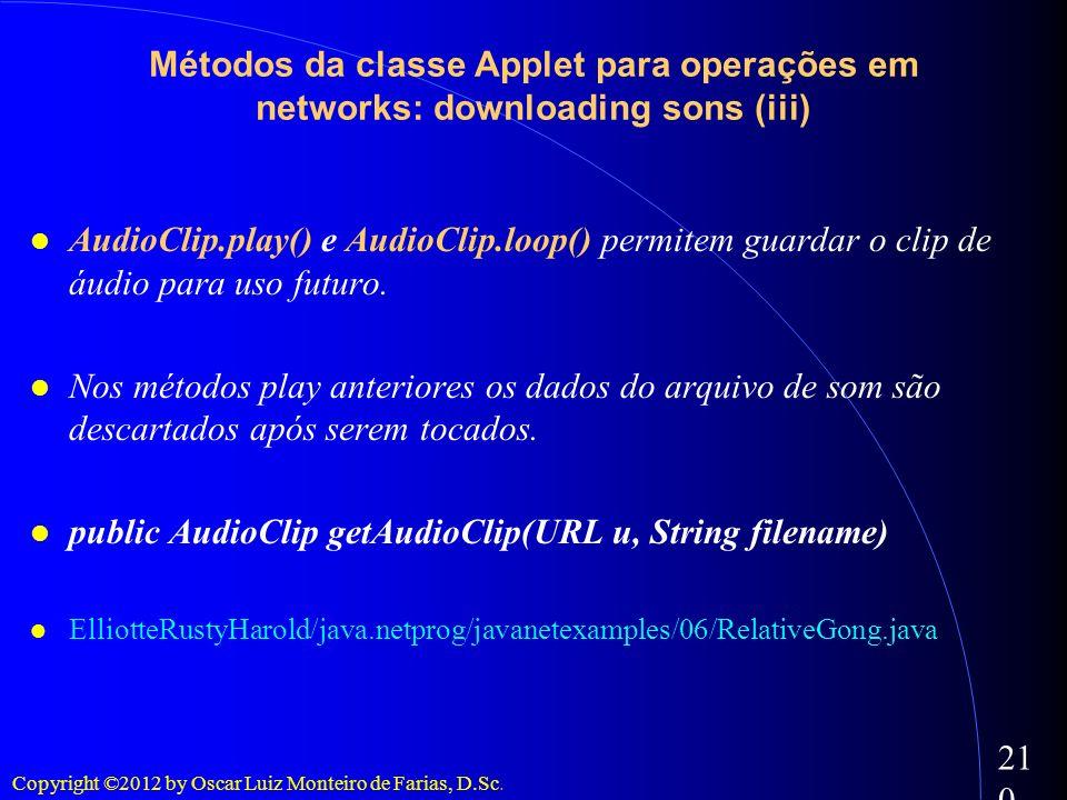 Copyright ©2012 by Oscar Luiz Monteiro de Farias, D.Sc. 210 AudioClip.play() e AudioClip.loop() permitem guardar o clip de áudio para uso futuro. Nos