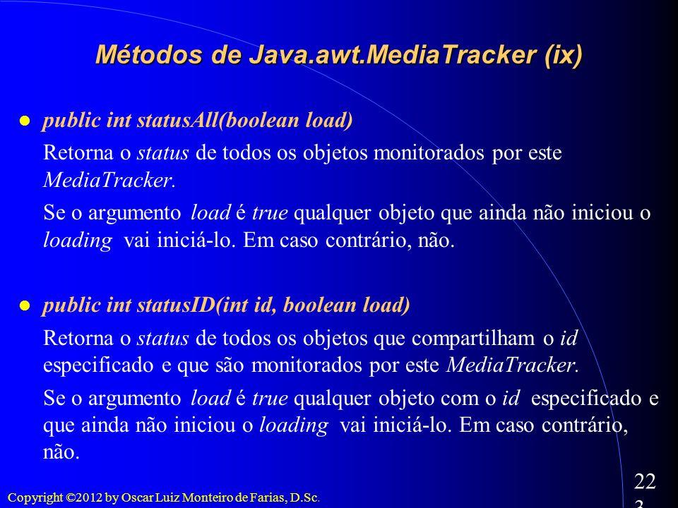 Copyright ©2012 by Oscar Luiz Monteiro de Farias, D.Sc. 223 public int statusAll(boolean load) Retorna o status de todos os objetos monitorados por es