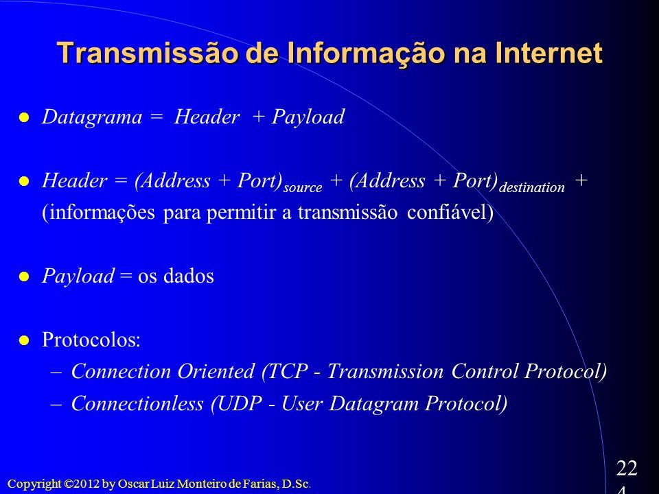 Copyright ©2012 by Oscar Luiz Monteiro de Farias, D.Sc. 224 Transmissão de Informação na Internet Datagrama = Header + Payload Header = (Address + Por