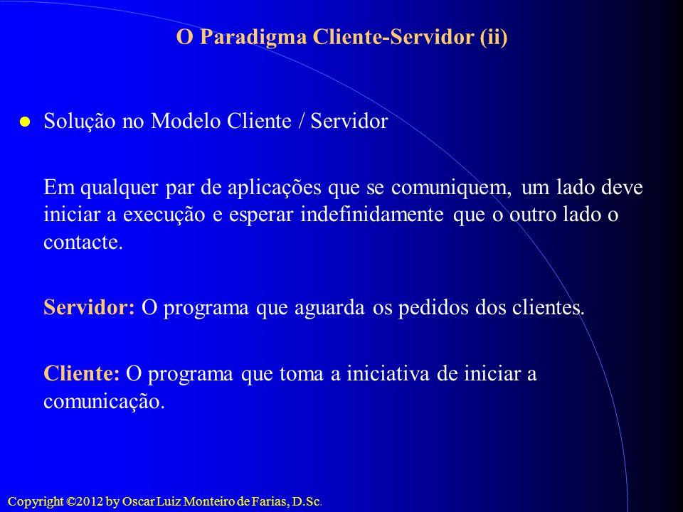 Copyright ©2012 by Oscar Luiz Monteiro de Farias, D.Sc. Solução no Modelo Cliente / Servidor Em qualquer par de aplicações que se comuniquem, um lado