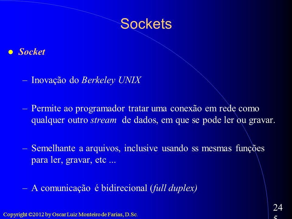 Copyright ©2012 by Oscar Luiz Monteiro de Farias, D.Sc. 245 Sockets Socket –Inovação do Berkeley UNIX –Permite ao programador tratar uma conexão em re