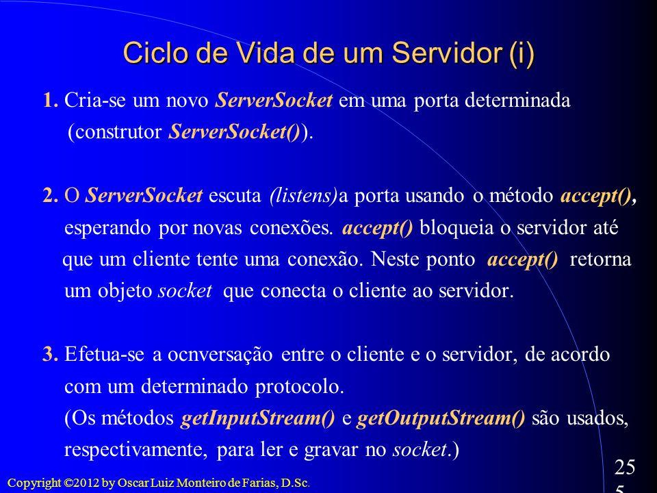 Copyright ©2012 by Oscar Luiz Monteiro de Farias, D.Sc. 255 1. Cria-se um novo ServerSocket em uma porta determinada (construtor ServerSocket()). 2. O