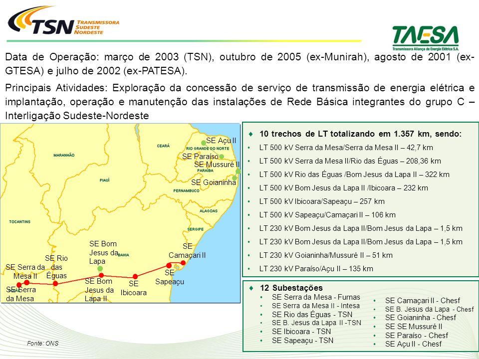 Data de Operação: março de 2003 (TSN), outubro de 2005 (ex-Munirah), agosto de 2001 (ex- GTESA) e julho de 2002 (ex-PATESA). Principais Atividades: Ex