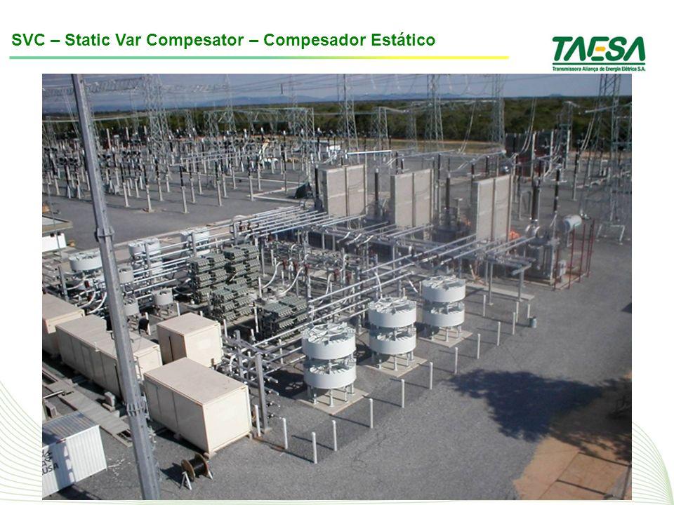 SVC – Static Var Compesator – Compesador Estático