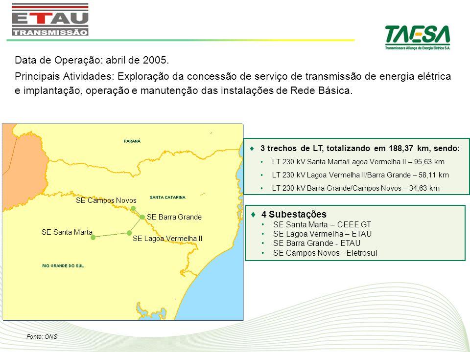 Data de Operação: abril de 2005. Principais Atividades: Exploração da concessão de serviço de transmissão de energia elétrica e implantação, operação