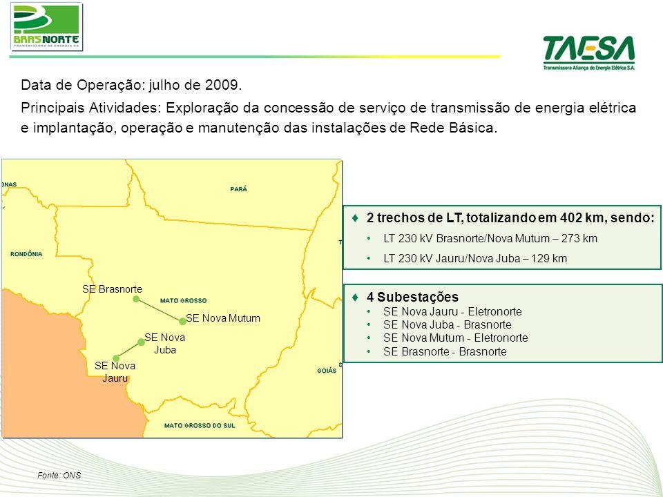 Data de Operação: julho de 2009. Principais Atividades: Exploração da concessão de serviço de transmissão de energia elétrica e implantação, operação