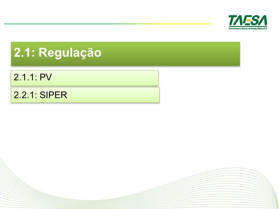 2.1: Regulação 2.1.1: PV 2.2.1: SIPER