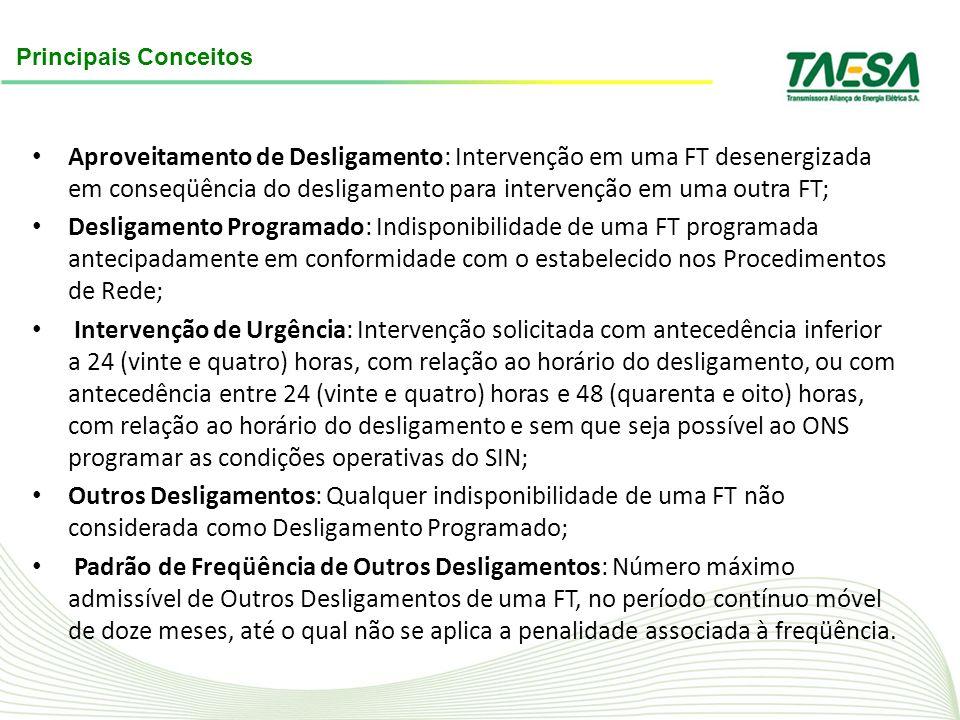 Aproveitamento de Desligamento: Intervenção em uma FT desenergizada em conseqüência do desligamento para intervenção em uma outra FT; Desligamento Pro