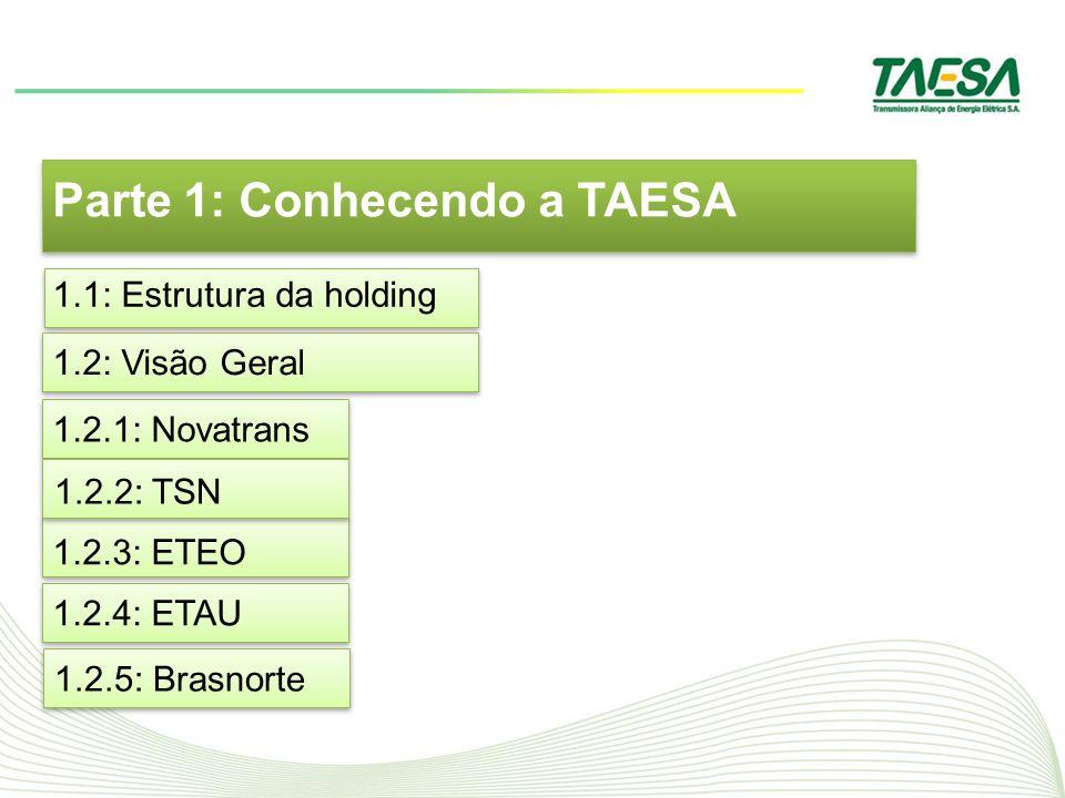Parte 1: Conhecendo a TAESA 1.1: Estrutura da holding 1.2: Visão Geral 1.2.1: Novatrans 1.2.3: ETEO 1.2.4: ETAU 1.2.5: Brasnorte 1.2.2: TSN