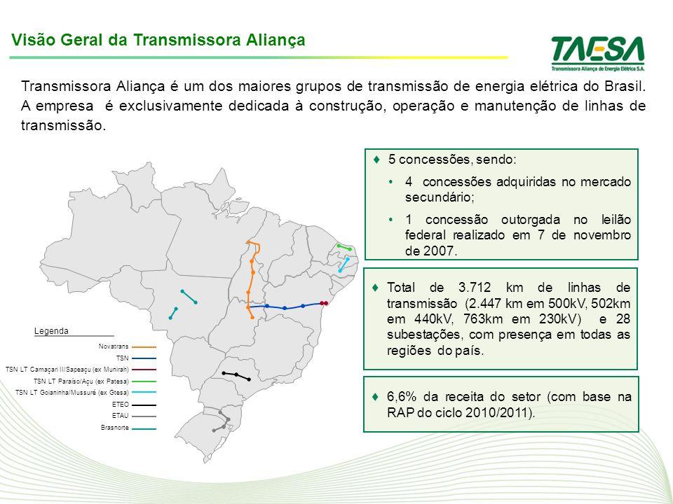 Visão Geral da Transmissora Aliança Transmissora Aliança é um dos maiores grupos de transmissão de energia elétrica do Brasil. A empresa é exclusivame