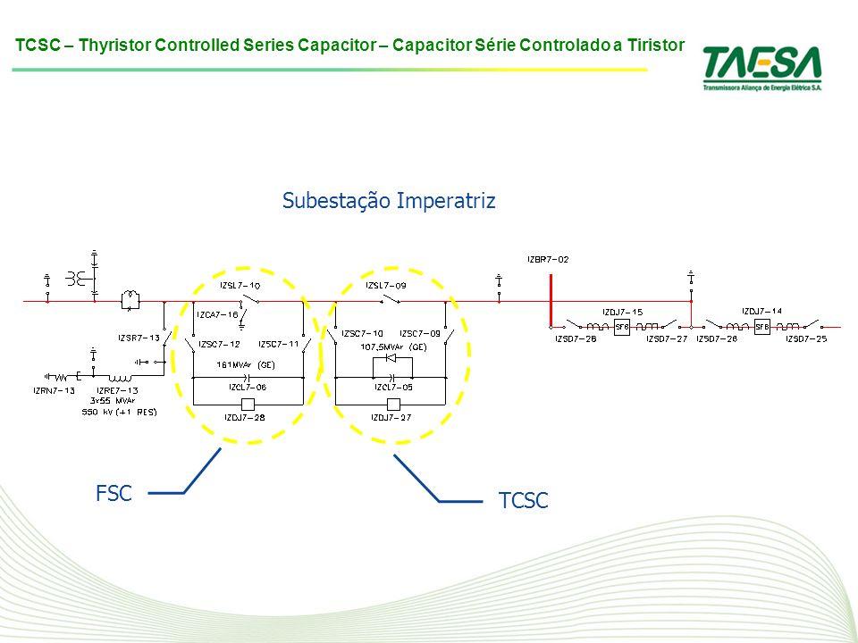 Subestação Imperatriz FSC TCSC