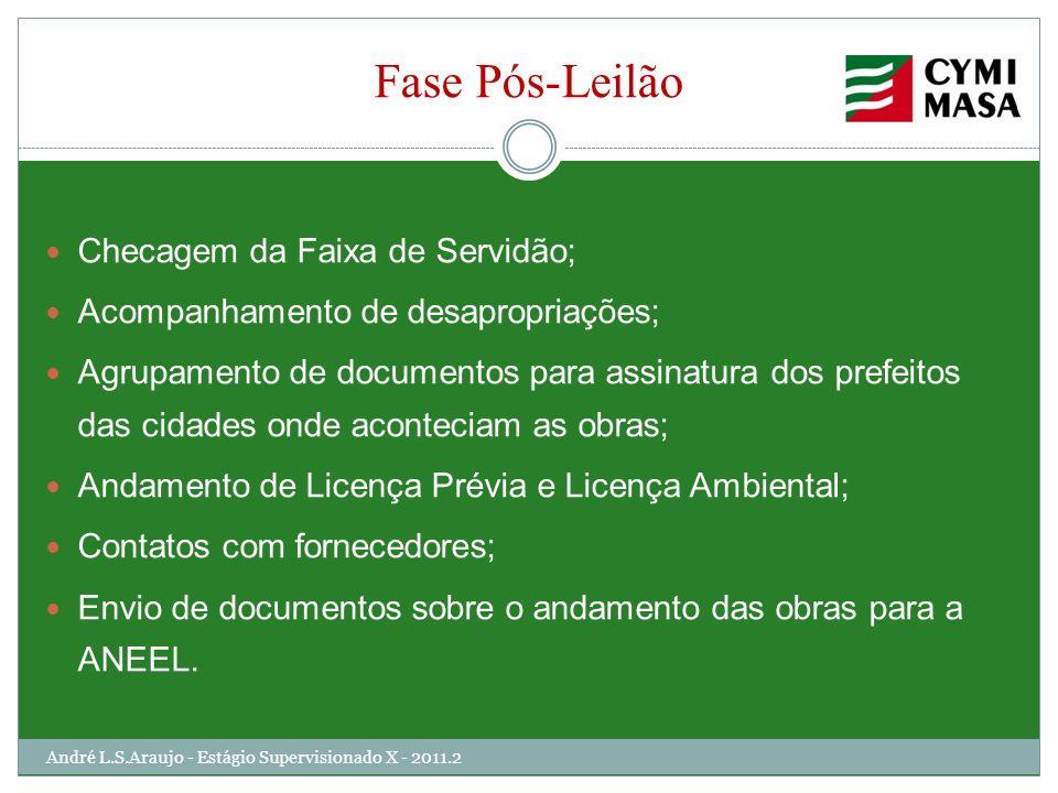 Fase Pós-Leilão Checagem da Faixa de Servidão; Acompanhamento de desapropriações; Agrupamento de documentos para assinatura dos prefeitos das cidades