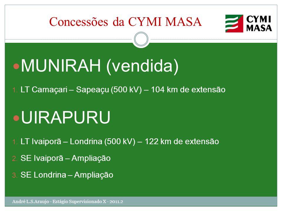 Concessões da CYMI MASA André L.S.Araujo - Estágio Supervisionado X - 2011.2 MUNIRAH (vendida) 1. LT Camaçari – Sapeaçu (500 kV) – 104 km de extensão
